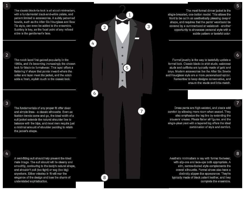 aftersix-infographic-tux